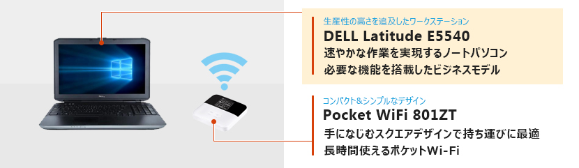 テレワークセット1 Dell Latitude E5540 + Pocket Wi-Fi 801ZT