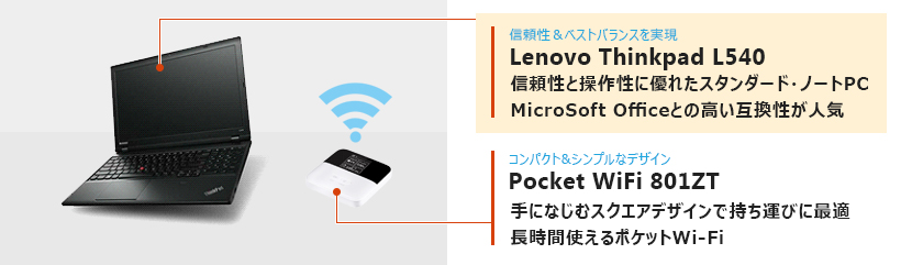 テレワークセット2 Lenovo Thinkpad L540 + Pocket Wi-Fi 801ZT